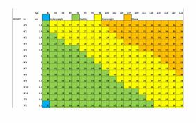 Trojan Groove Size Chart Download By Size Teen Bmi Chart 4072478 Pngtube