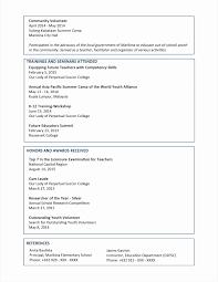 Free Nursing Resume Templates Microsoft Word Monzaberglauf