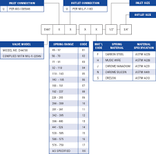 Air Compressor Valves Dante Valve Company