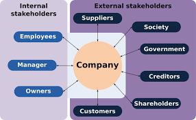 Organization Wikiquote