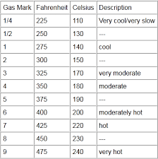 Oven Conversion An Approximate Conversion Chart Between Gas