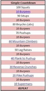 hiit workout plan at home elegant workout plan to lose weight at home power yoga for