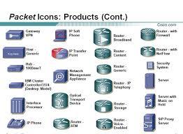 free network diagram photo album   diagramsimages of free online network diagram diagrams