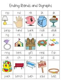 Free Ending Blends Chart Ending Blends And Digraphs