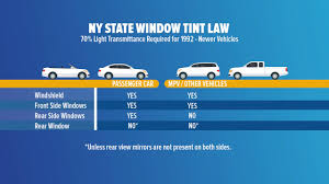 New Window Tinting Law