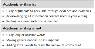 Referencing Referencing Your Sources Guides At University Of The