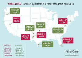 Large Blog With Months 16 National Follows In Increases Debuts Season Rental Past Rentcafé Y-o-y Most - Growth Trend The Of Cities