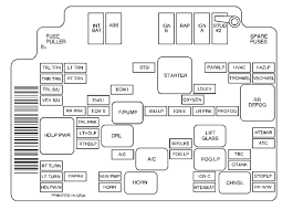 gmc envoy fuse box diagram gmc image wiring diagram gmc envoy mk1 first generation 2001 fuse box diagram auto on gmc envoy fuse box diagram