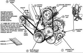1992 plymouth sundance 2 2 2 5l serpentine belt diagram a serpentine belt replacement diagram for a 1992 plymouth sundance a 2 2 2 5l engine