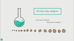 Particle Size Analysis Distribution