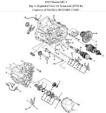 1993 mazda mx3 engine diagram wiring diagrams best car repair need a diagram for a 1993 mazda mx 3 manual 1993 toyota paseo engine diagram 1993 mazda mx3 engine diagram