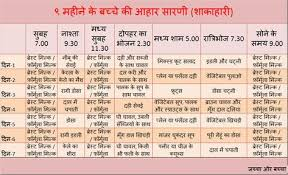 5 Month Pregnancy Food Chart In Hindi Pin On Pregnancy