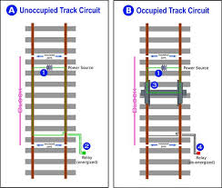 track circuit an unoccupied track circuit is shown in diagram \