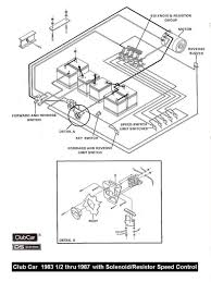 Solenoid wiring to club car diagram honda 1988 accord vehicle diagrams for remote starts 2018 950