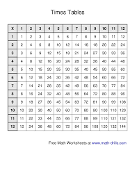 Multiplication » Multiplication Table Of 6 7 8 9 - Ateliers Pour ...
