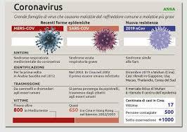 Coronavirus, quali rischi per l'Italia. Ecco che cosa ...