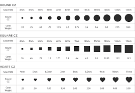 61 Accurate Ear Gauge Size Chart To Scale