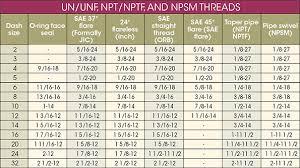 Npt Thread Size Chart Pdf Bsp And Npt Thread Size Chart Pdf Bedowntowndaytona Com