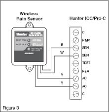 hunter pro c wiring diagram hunter image wiring wiring diagram hunter icc wiring auto wiring diagram schematic on hunter pro c wiring diagram