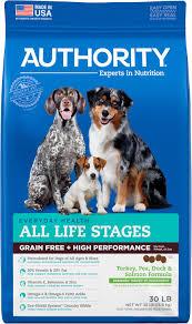 Authority Turkey Pea Duck Salmon Formula Grain Free High Performance Dry Dog Food 30 Lb Bag