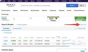Yahoo Stock Quotes Amazing Yahoo Finance Free Quotes Managementdynamics