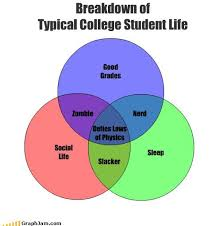 Academics And Partying Chart Academics Social Life Sleep Pick 2 Thats College