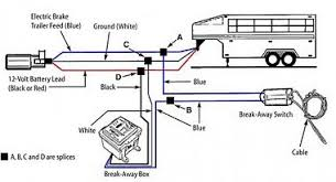electric trailer brakes breakaway wiring diagram wiring diagram electric trailer brake wiring diagram nilza source breakaway switch wiring diagram nilza