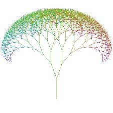 creativescala/doodle: Compositional vector graphics in ... - GitHub