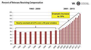 2015 Budget Briefing Charts