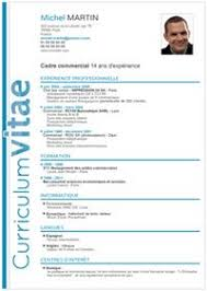Difference between CV and Resume   CV vs Resume