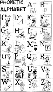 That first 'uh' sound is the schwa, and it. Phonetic Alphabet