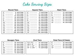 Portions Pricing Policys The Little Cake Company In