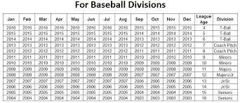League Age Chart