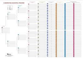 8 Generation Family Tree Chart Gen Systems Pinte