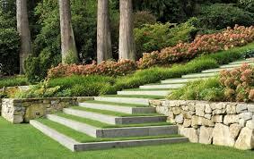 Garden Design Images Pict