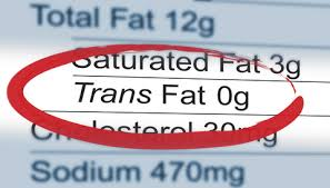 Trans Fat on Food Label