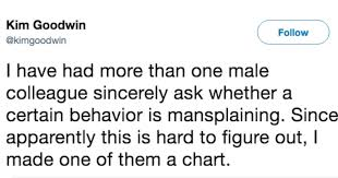 Mansplaining Chart This Chart Perfectly Explains Mansplaining And Even Your