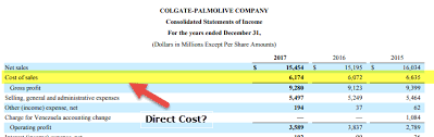 Direct Costs Definition Examples Direct Costs Vs Variable Costs