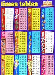 16 Times Table Chart Times Table Wall Chart 9781859971147 Amazon Com Books