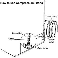 Refrigerator Ice Maker Filter Ispring Icek Reverse Osmosis Water Filter Ice Maker Kit Ispring