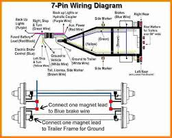 7 pole trailer ke wiring diagram 7 wiring diagrams cars description 7 pin plug wiring diagram for trailer nilza net