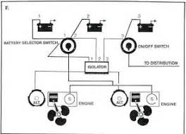 similiar marine battery isolator wiring diagram keywords marine battery wiring diagram group picture image by tag