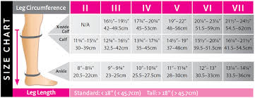 Calf Size Chart Mediven For Men Select 20 30 Mmhg Wide Calf