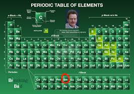 10 Little-Known Interesting Facts About Breaking Bad – PosterGully ...