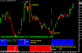35 Unusual Nse Chart Software