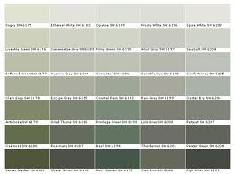 gray green paintTips for Choosing Paint Colors  Dear Owen