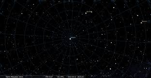 North Celestial Pole Star Chart Mapping The Sky