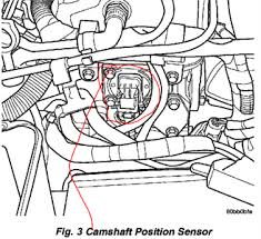 2011 buick regal camshaft position sensor location vehiclepad solved i need the wiring diagram for the camshaft fixya