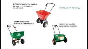 Scotts Pro Edgeguard Broadcast Spreader Settings