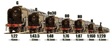 Exclusive Model Train Scales Chart